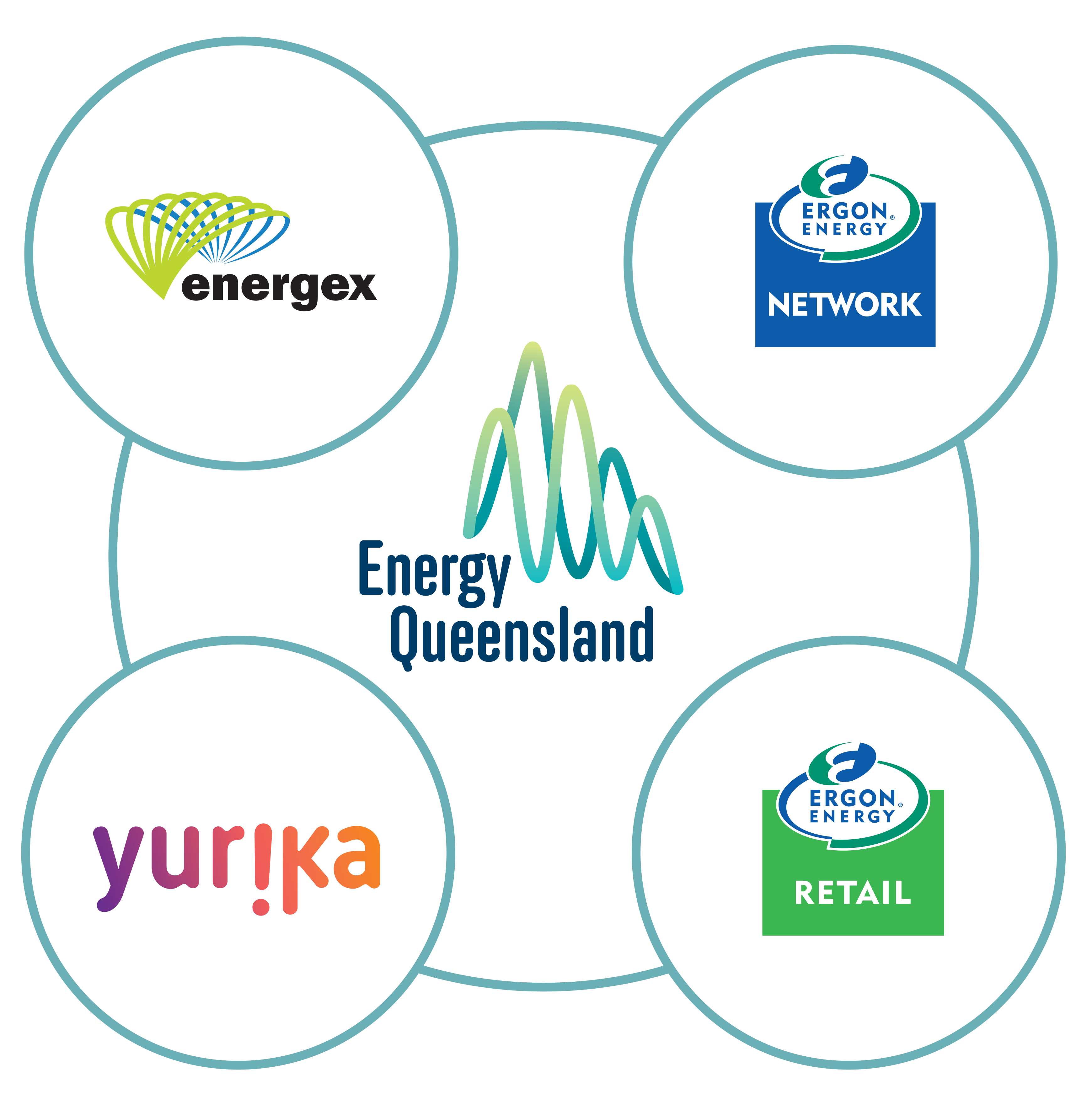 An illustration of the brands that make up Energy Queensland